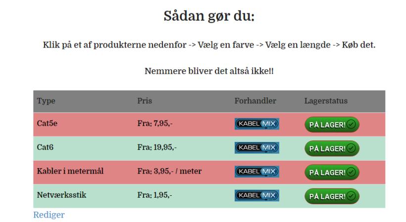 tabel-netværk